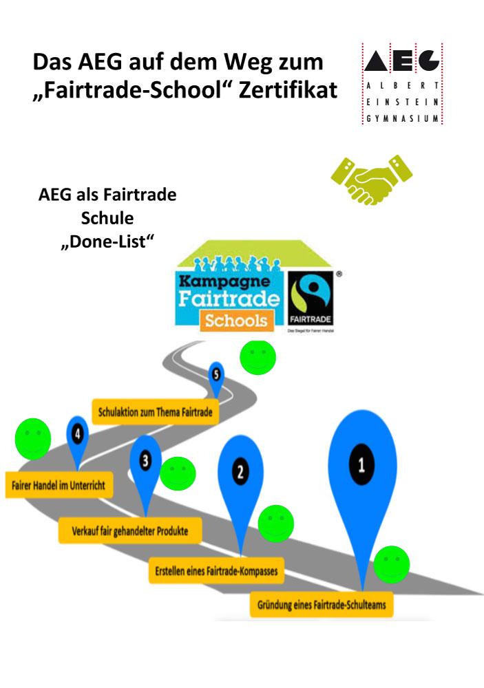 FairTradeSchule